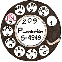 Contact Us - JKL Museum of Telephony - Credits Page